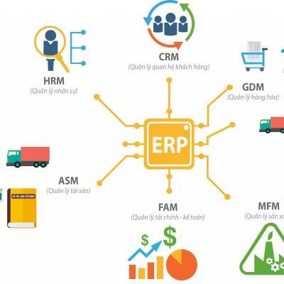 Tư vấn và triển khai Digital Marketing